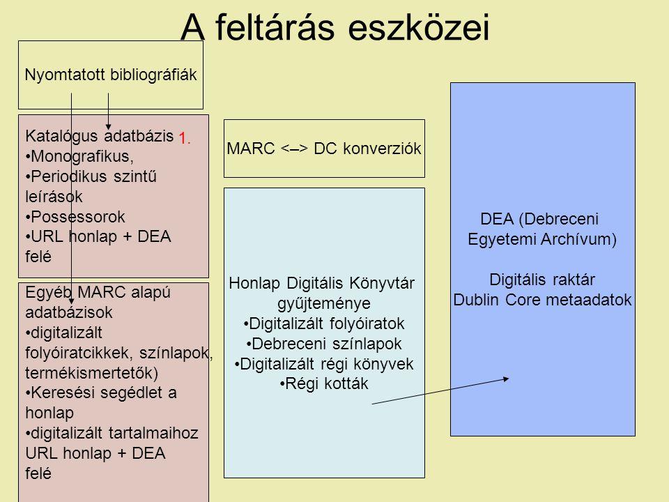 A feltárás eszközei Katalógus adatbázis Monografikus, Periodikus szintű leírások Possessorok URL honlap + DEA felé Egyéb MARC alapú adatbázisok digitalizált folyóiratcikkek, színlapok, termékismertetők) Keresési segédlet a honlap digitalizált tartalmaihoz URL honlap + DEA felé Honlap Digitális Könyvtár gyűjteménye Digitalizált folyóiratok Debreceni színlapok Digitalizált régi könyvek Régi kották DEA (Debreceni Egyetemi Archívum) Digitális raktár Dublin Core metaadatok MARC DC konverziók Nyomtatott bibliográfiák 1.