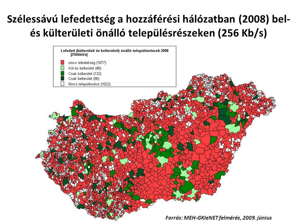 Szélessávú lefedettség a hozzáférési hálózatban (2008) bel- és külterületi önálló településrészeken (256 Kb/s) Forrás: MEH-GKIeNET felmérés, 2009. jún