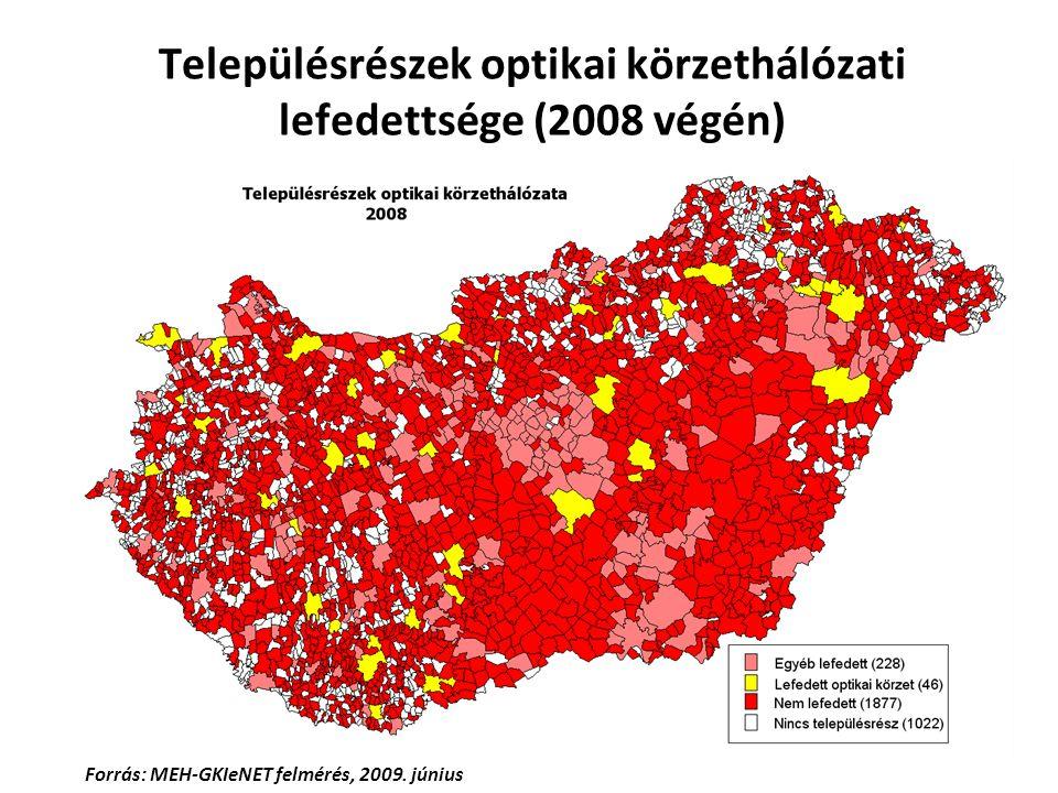 Településrészek optikai körzethálózati lefedettsége (2008 végén) Forrás: MEH-GKIeNET felmérés, 2009. június
