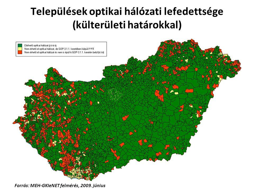 """Optikai hálózati lefedettség szempontjából """"fehér , """"szürke és """"fekete települések (települési határok nélkül) Forrás: MEH-GKIeNET felmérés, 2009."""