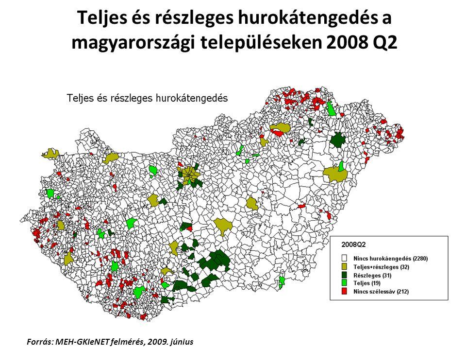 Teljes és részleges hurokátengedés a magyarországi településeken 2008 Q2 Forrás: MEH-GKIeNET felmérés, 2009. június