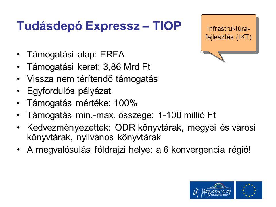 Tudásdepó Expressz – TIOP Támogatási alap: ERFA Támogatási keret: 3,86 Mrd Ft Vissza nem térítendő támogatás Egyfordulós pályázat Támogatás mértéke: 1
