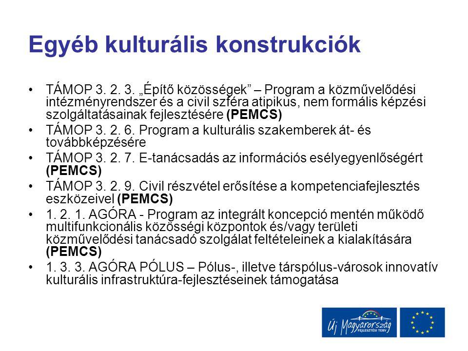 """Egyéb kulturális konstrukciók TÁMOP 3. 2. 3. """"Építő közösségek"""" – Program a közművelődési intézményrendszer és a civil szféra atipikus, nem formális k"""