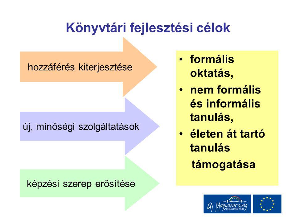 Könyvtári fejlesztési célok formális oktatás, nem formális és informális tanulás, életen át tartó tanulás támogatása új, minőségi szolgáltatások képzé