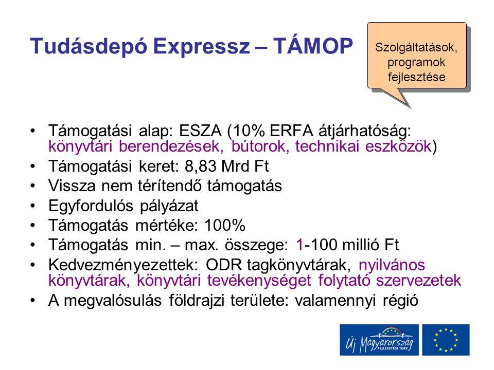 Tudásdepó Expressz – TÁMOP Támogatási alap: ESZA (10% ERFA átjárhatóság: könyvtári berendezések, bútorok, technikai eszközök) Támogatási keret: 8,83 M