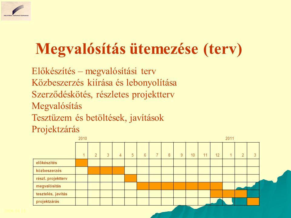 Megvalósítás ütemezése (terv) Előkészítés – megvalósítási terv Közbeszerzés kiírása és lebonyolítása Szerződéskötés, részletes projektterv Megvalósítás Tesztüzem és betöltések, javítások Projektzárás 20102011 123456789101112123 előkészítés közbeszerzés részl.