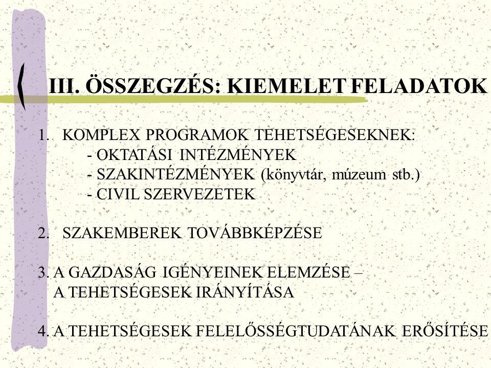 III. ÖSSZEGZÉS: KIEMELET FELADATOK 1.KOMPLEX PROGRAMOK TEHETSÉGESEKNEK: - OKTATÁSI INTÉZMÉNYEK - SZAKINTÉZMÉNYEK (könyvtár, múzeum stb.) - CIVIL SZERV