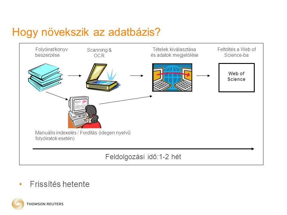 Hogy növekszik az adatbázis? Frissítés hetente Web of Science Folyóirat/könyv beszerzése Tételek kiválasztása és adatok megjelölése Manuális indexelés