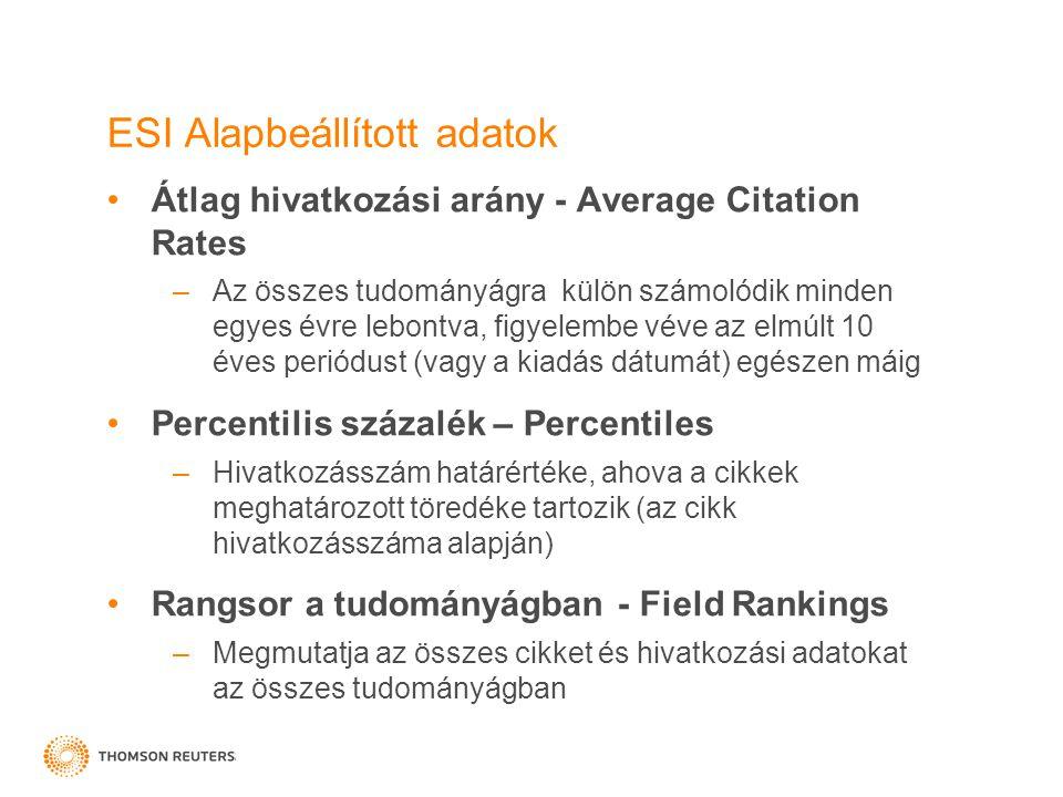 ESI Alapbeállított adatok Átlag hivatkozási arány - Average Citation Rates –Az összes tudományágra külön számolódik minden egyes évre lebontva, figyelembe véve az elmúlt 10 éves periódust (vagy a kiadás dátumát) egészen máig Percentilis százalék – Percentiles –Hivatkozásszám határértéke, ahova a cikkek meghatározott töredéke tartozik (az cikk hivatkozásszáma alapján) Rangsor a tudományágban - Field Rankings –Megmutatja az összes cikket és hivatkozási adatokat az összes tudományágban
