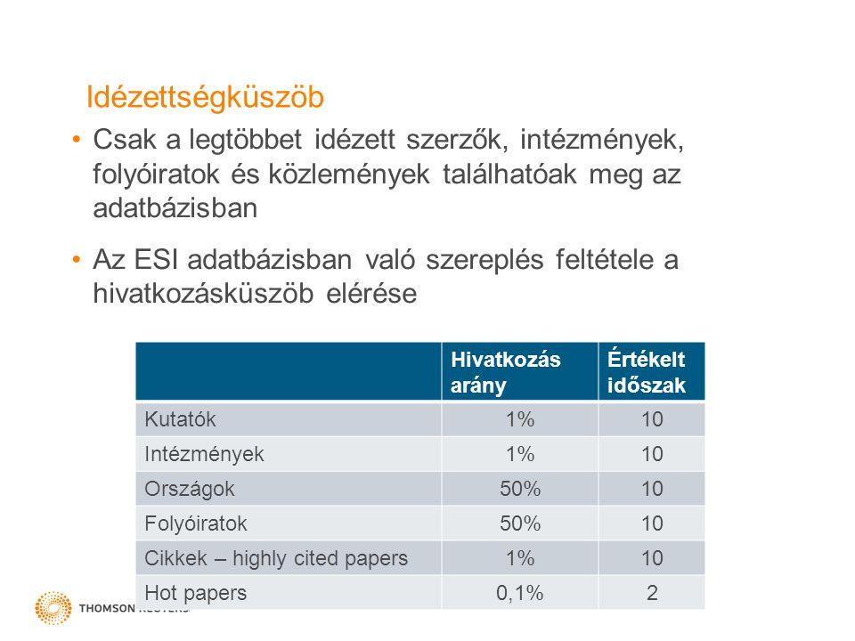 Idézettségküszöb Csak a legtöbbet idézett szerzők, intézmények, folyóiratok és közlemények találhatóak meg az adatbázisban Az ESI adatbázisban való szereplés feltétele a hivatkozásküszöb elérése Hivatkozás arány Értékelt időszak Kutatók1%10 Intézmények1%10 Országok50%10 Folyóiratok50%10 Cikkek – highly cited papers1%10 Hot papers0,1%2