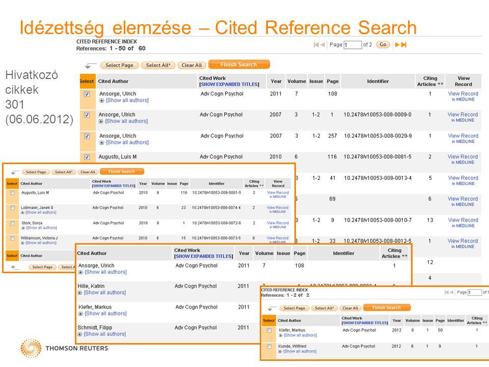 Idézettség elemzése – Cited Reference Search Hivatkozó cikkek 301 (06.06.2012)