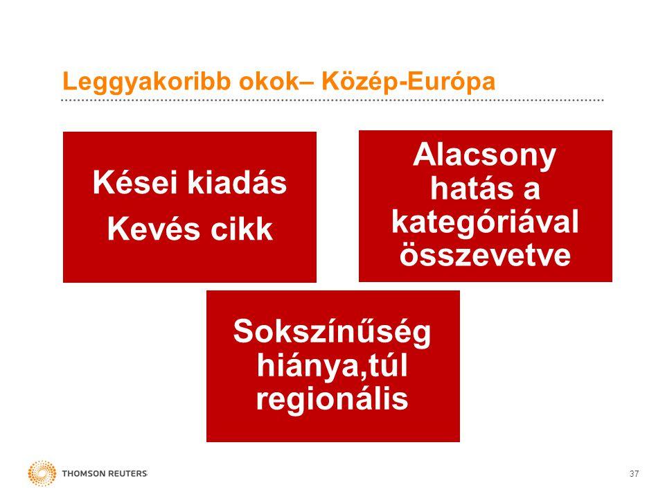 Leggyakoribb okok– Közép-Európa Kései kiadás Kevés cikk Alacsony hatás a kategóriával összevetve Sokszínűség hiánya,túl regionális 37