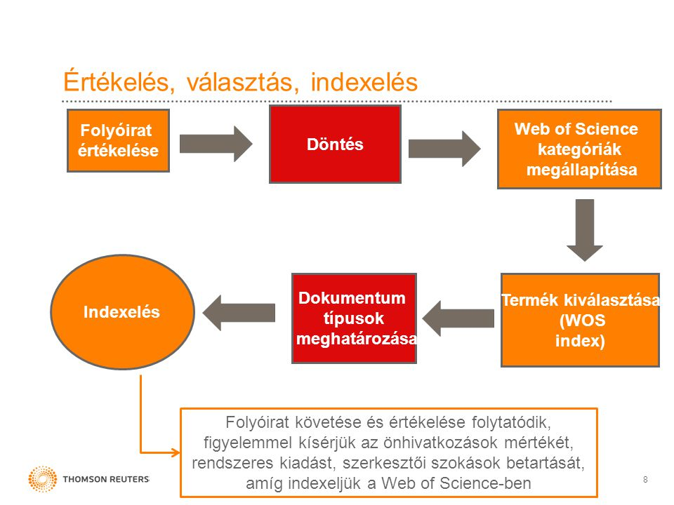 Benchmark – Journal Citation Report Folyóiratok száma 06.06.2012: 530 Folyóiratok száma 06.06.2012 Science Citation indexben: 73 Category definition from science citation index: Psychology is concerned with resources on the study of human behavior and mental processes.