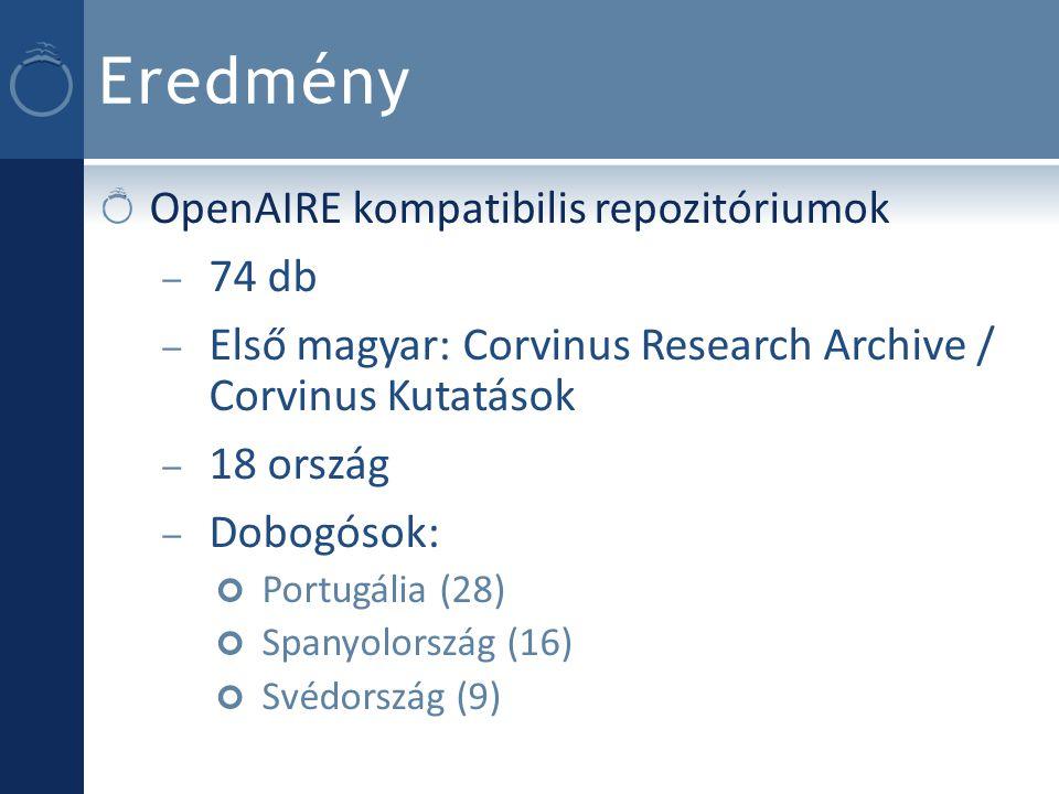 Eredmény OpenAIRE kompatibilis repozitóriumok – 74 db – Első magyar: Corvinus Research Archive / Corvinus Kutatások – 18 ország – Dobogósok: Portugáli