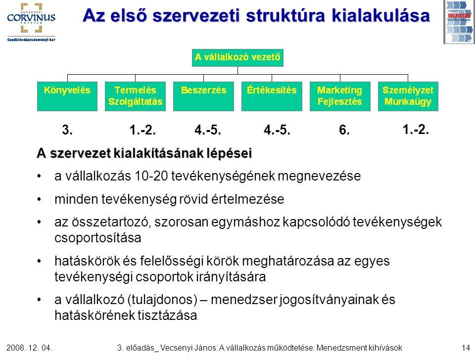 2008. 12. 04.3. előadás_ Vecsenyi János: A vállalkozás működtetése: Menedzsment kihívások14 Az első szervezeti struktúra kialakulása A szervezet kiala