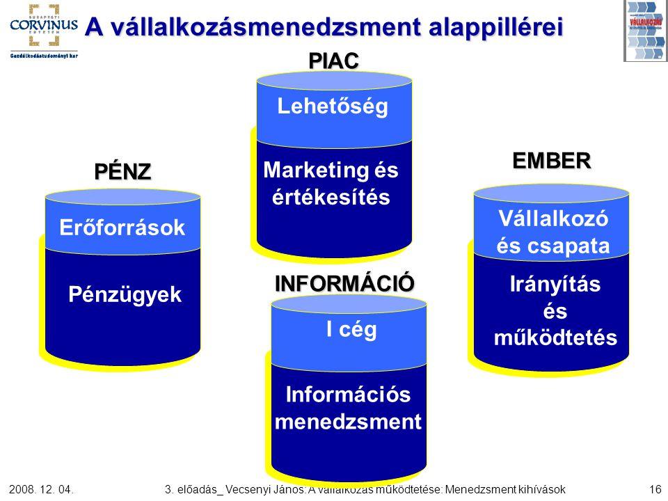 2008. 12. 04.3. előadás_ Vecsenyi János: A vállalkozás működtetése: Menedzsment kihívások16 A vállalkozásmenedzsment alappillérei Vállalkozó és csapat