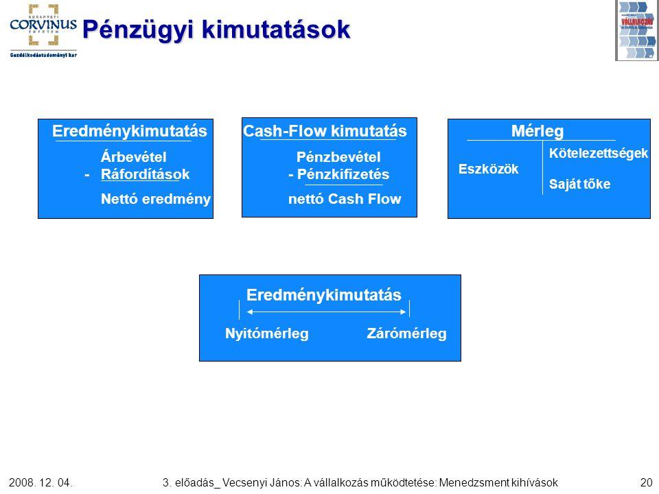 2008. 12. 04.3. előadás_ Vecsenyi János: A vállalkozás működtetése: Menedzsment kihívások20 Pénzügyi kimutatások Eredménykimutatás NyitómérlegZárómérl