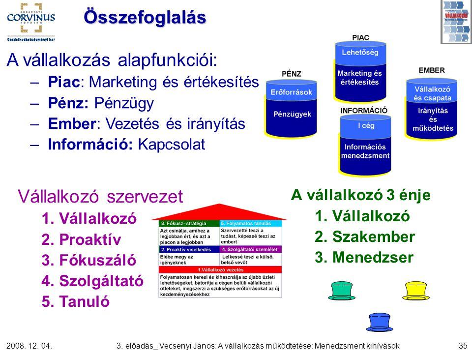 2008. 12. 04.3. előadás_ Vecsenyi János: A vállalkozás működtetése: Menedzsment kihívások35 Összefoglalás A vállalkozó 3 énje 1.Vállalkozó 2.Szakember