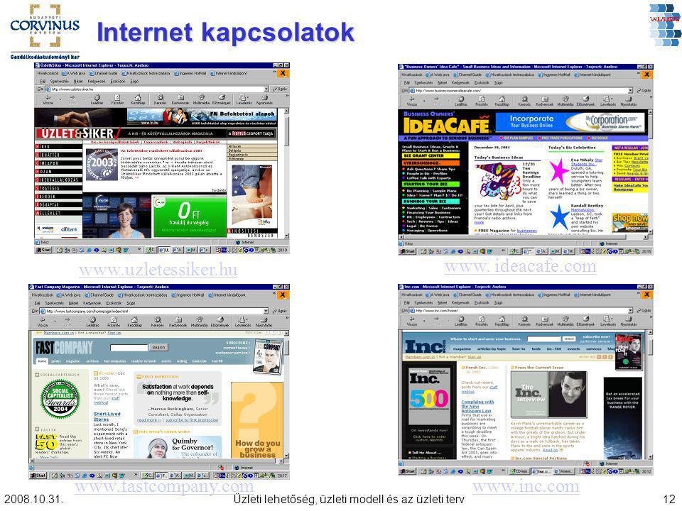2008.10.31.Üzleti lehetőség, üzleti modell és az üzleti terv12 Internet kapcsolatok www.uzletessiker.hu www. ideacafe.com www.inc.comwww.fastcompany.c