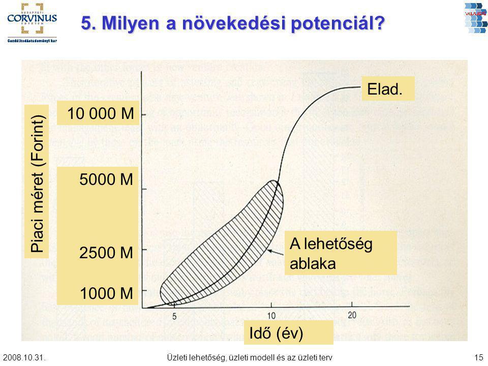 2008.10.31.Üzleti lehetőség, üzleti modell és az üzleti terv15 5. Milyen a növekedési potenciál? Elad. A lehetőség ablaka Idő (év) Piaci méret (Forint