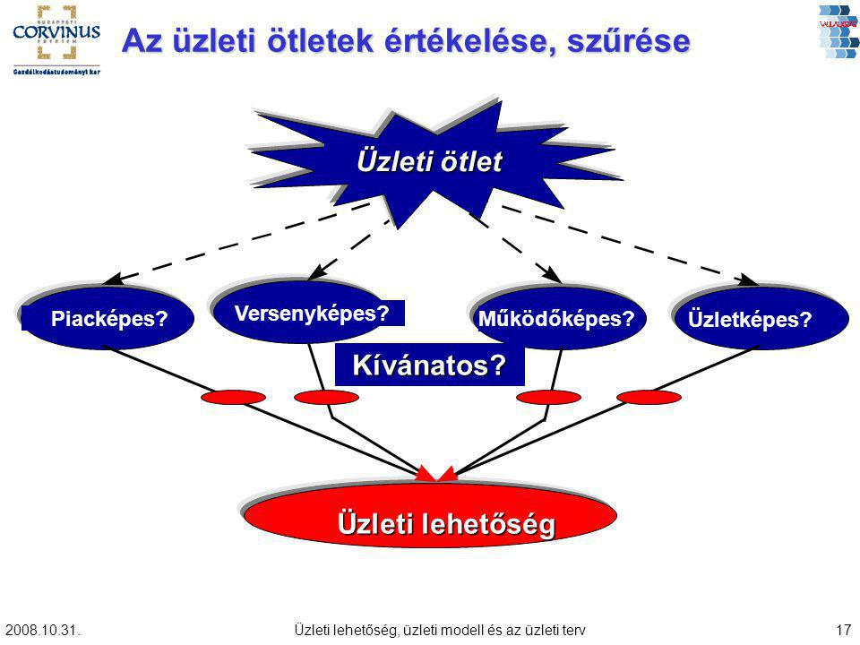 2008.10.31.Üzleti lehetőség, üzleti modell és az üzleti terv17 Az üzleti ötletek értékelése, szűrése Versenyképes.