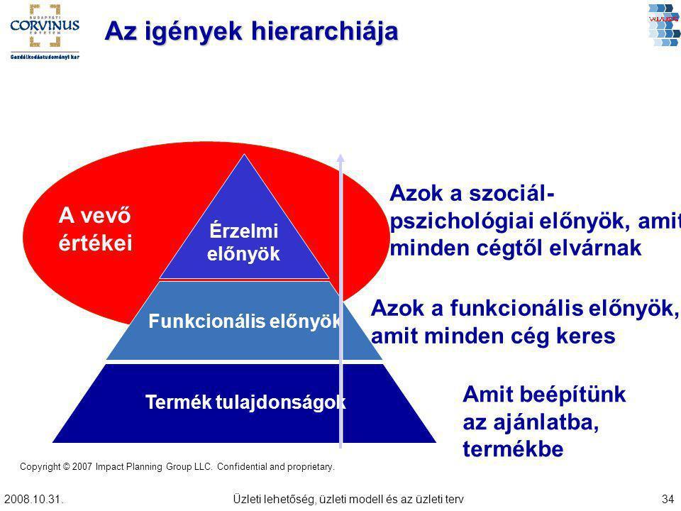 2008.10.31.Üzleti lehetőség, üzleti modell és az üzleti terv34 Az igények hierarchiája Érzelmi előnyök Funkcionális előnyök Termék tulajdonságok Amit