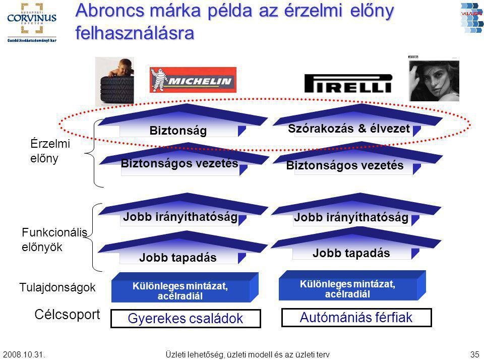 2008.10.31.Üzleti lehetőség, üzleti modell és az üzleti terv35 Abroncs márka példa az érzelmi előny felhasználásra Gyerekes családok Autómániás férfia