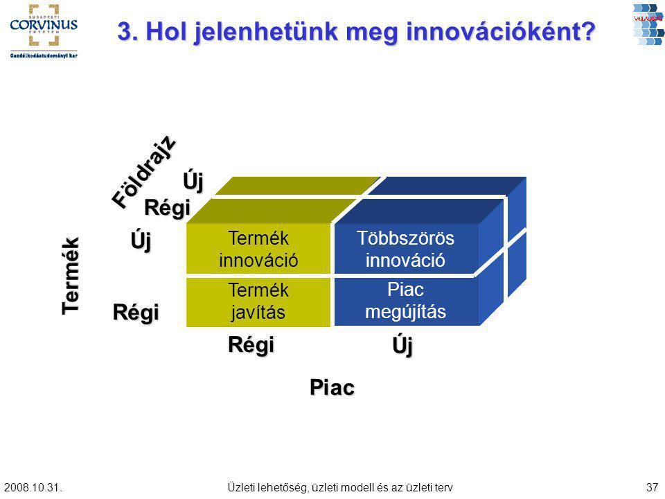 2008.10.31.Üzleti lehetőség, üzleti modell és az üzleti terv37 3. Hol jelenhetünk meg innovációként? Termék Piac Földrajz Új Új Új Régi Régi Régi Term