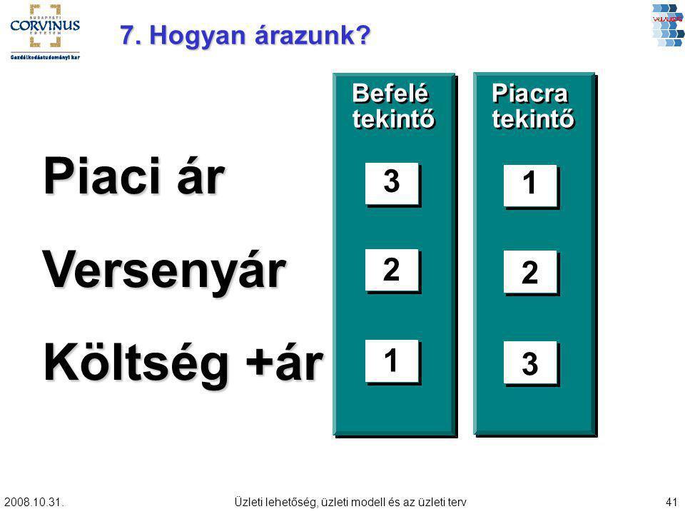 2008.10.31.Üzleti lehetőség, üzleti modell és az üzleti terv41 Piaci ár Versenyár Költség +ár Befelé tekintő Befelé tekintő Piacra tekintő Piacra tekintő 1 2 3 7.