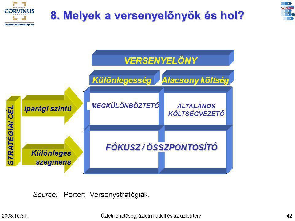 2008.10.31.Üzleti lehetőség, üzleti modell és az üzleti terv42 8. Melyek a versenyelőnyök és hol? KülönlegességAlacsony költség Iparági szintű ÁLTALÁN