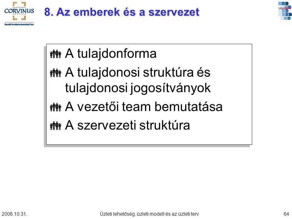 2008.10.31.Üzleti lehetőség, üzleti modell és az üzleti terv64  A tulajdonforma  A tulajdonosi struktúra és tulajdonosi jogosítványok  A vezetői team bemutatása  A szervezeti struktúra  A tulajdonforma  A tulajdonosi struktúra és tulajdonosi jogosítványok  A vezetői team bemutatása  A szervezeti struktúra 8.