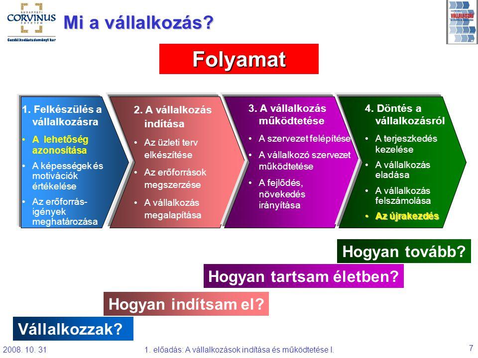 2008. 10. 311. előadás: A vállalkozások indítása és működtetése I. 7 Mi a vállalkozás? Folyamat 1. Felkészülés a vállalkozásra A lehetőség azonosítása
