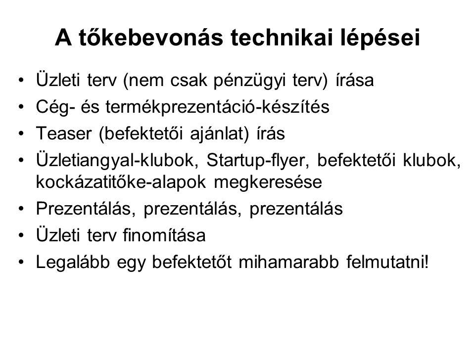 A tőkebevonás technikai lépései Üzleti terv (nem csak pénzügyi terv) írása Cég- és termékprezentáció-készítés Teaser (befektetői ajánlat) írás Üzletia