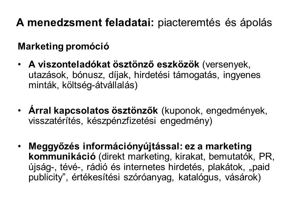 A menedzsment feladatai: piacteremtés és ápolás Marketing promóció A viszonteladókat ösztönző eszközök (versenyek, utazások, bónusz, díjak, hirdetési