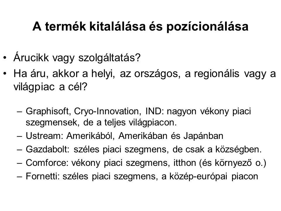 A termék kitalálása és pozícionálása Árucikk vagy szolgáltatás? Ha áru, akkor a helyi, az országos, a regionális vagy a világpiac a cél? –Graphisoft,
