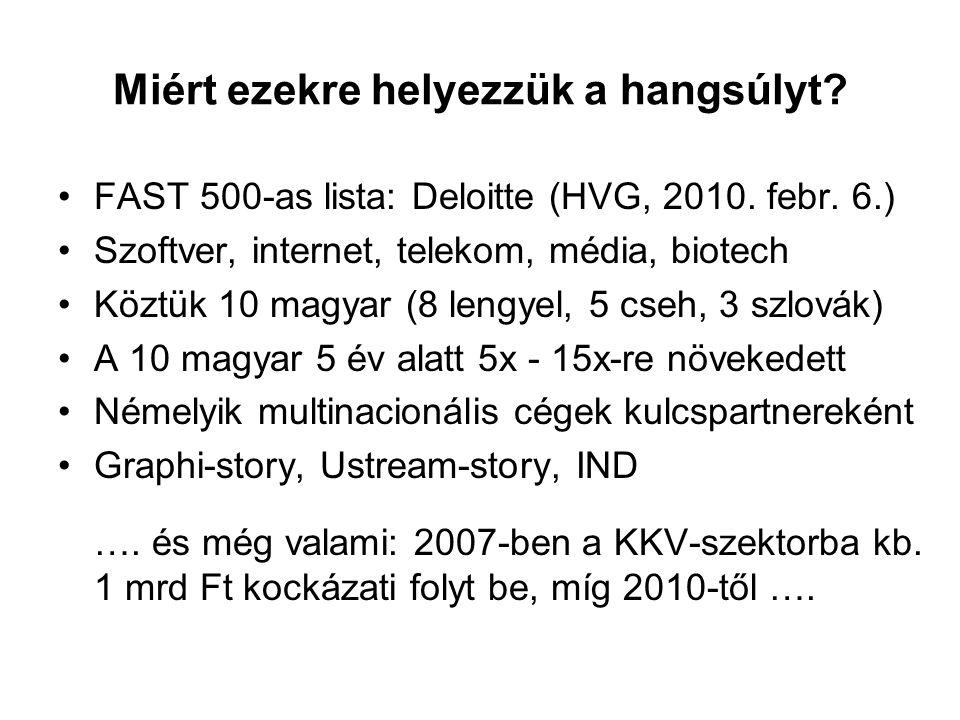 Miért ezekre helyezzük a hangsúlyt? FAST 500-as lista: Deloitte (HVG, 2010. febr. 6.) Szoftver, internet, telekom, média, biotech Köztük 10 magyar (8