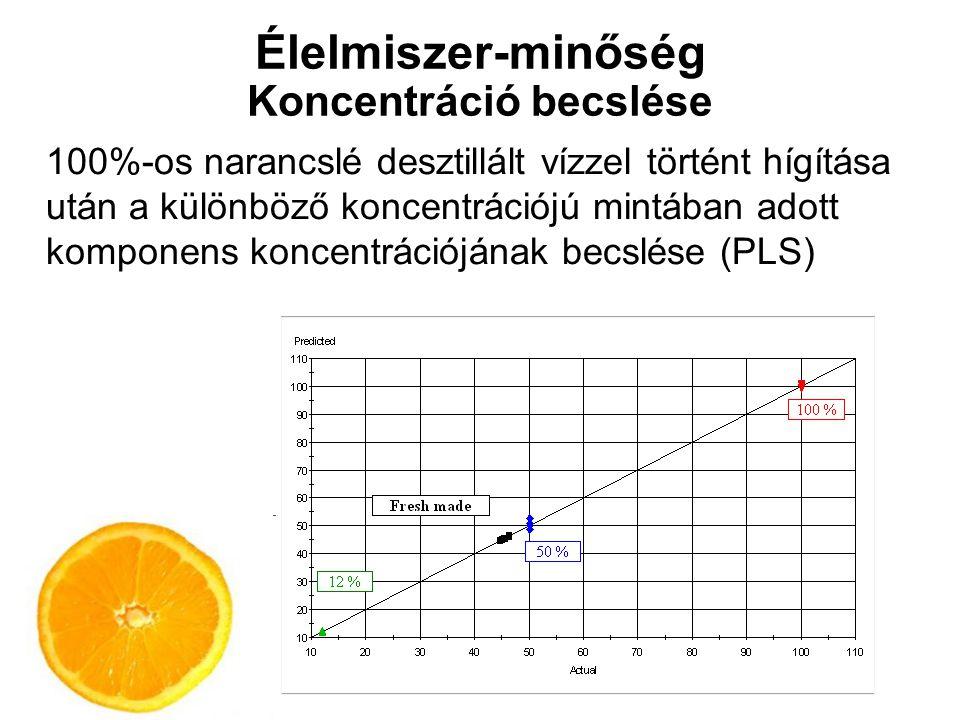 Élelmiszer-minőség Koncentráció becslése 100%-os narancslé desztillált vízzel történt hígítása után a különböző koncentrációjú mintában adott komponens koncentrációjának becslése (PLS)