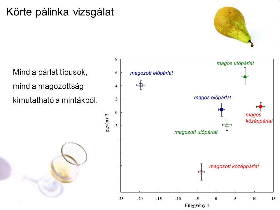 Körte pálinka vizsgálat Mind a párlat típusok, mind a magozottság kimutatható a mintákból.