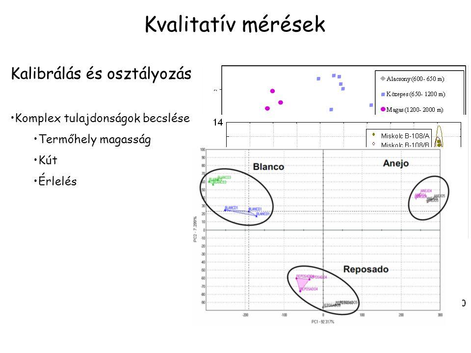 Kvalitatív mérések Kalibrálás és osztályozás Komplex tulajdonságok becslése Termőhely magasság Kút Érlelés