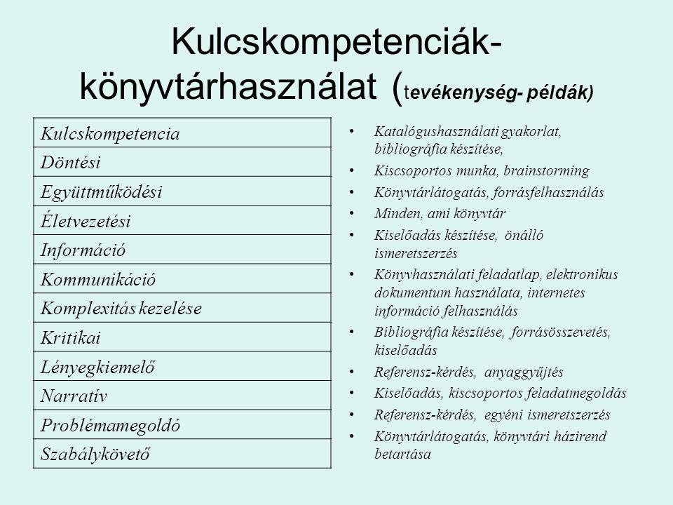 Kulcskompetenciák- könyvtárhasználat ( tevékenység- példák) Kulcskompetencia Döntési Együttműködési Életvezetési Információ Kommunikáció Komplexitás k