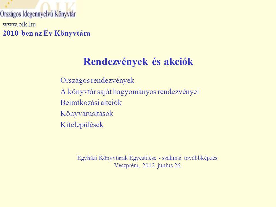 Rendezvények és akciók Országos rendezvények A könyvtár saját hagyományos rendezvényei Beiratkozási akciók Könyvárusítások Kitelepülések Egyházi Könyvtárak Egyesülése - szakmai továbbképzés Veszprém, 2012.