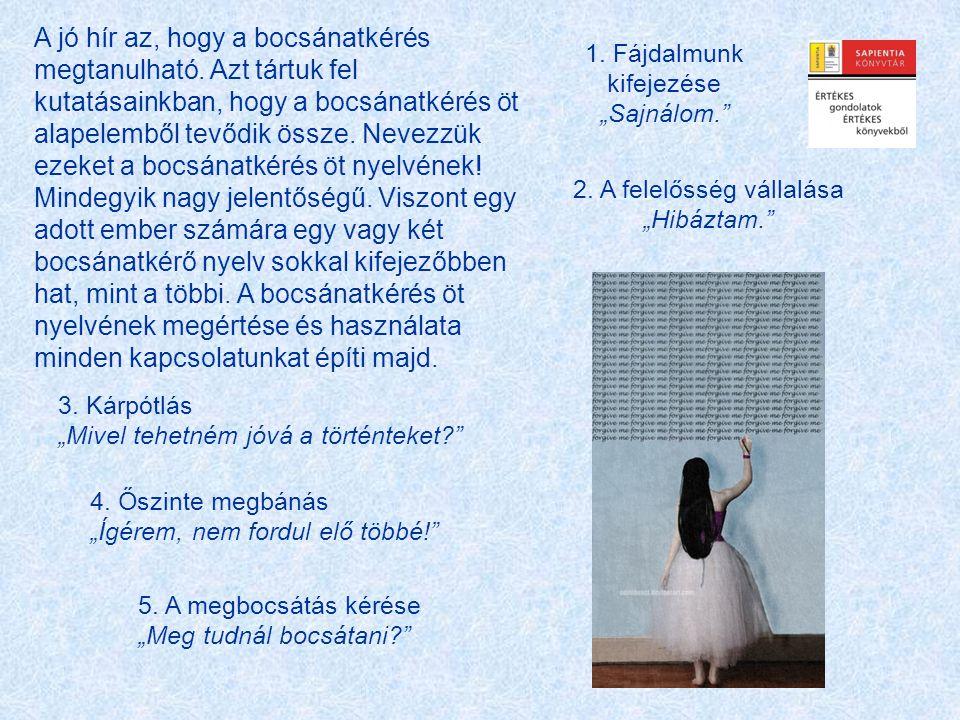 Gary Chapman & Jennifer Thomas: Ha nem elég a sajnálom – A bocsánatkérés öt nyelve – Harmat Kiadó Budapest, 2010.