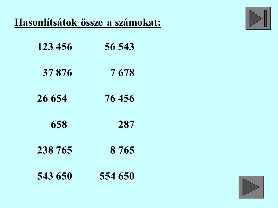 123 456 56 543 37 876 7 678 26 654 76 456 658 287 238 765 8 765 543 650 554 650 Hasonlítsátok össze a számokat: