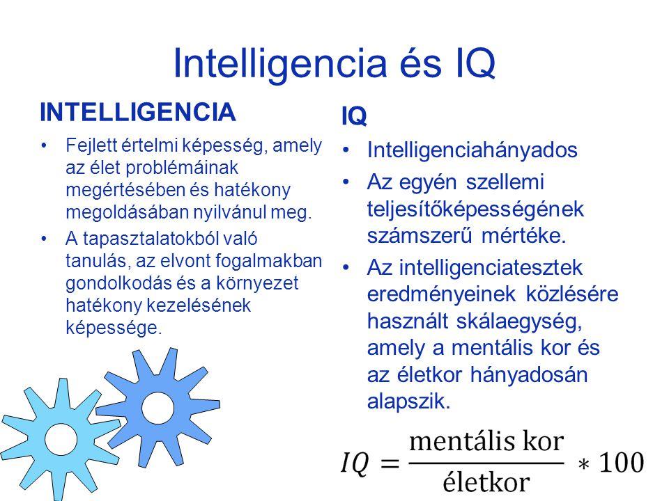 Intelligencia és IQ INTELLIGENCIA Fejlett értelmi képesség, amely az élet problémáinak megértésében és hatékony megoldásában nyilvánul meg. A tapaszta