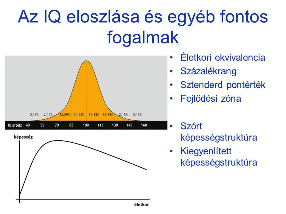 Az IQ eloszlása és egyéb fontos fogalmak Életkori ekvivalencia Százalékrang Sztenderd pontérték Fejlődési zóna Szórt képességstruktúra Kiegyenlített k
