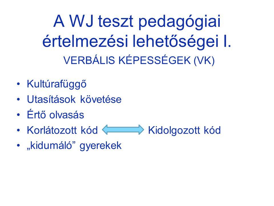 A WJ teszt pedagógiai értelmezési lehetőségei I. VERBÁLIS KÉPESSÉGEK (VK) Kultúrafüggő Utasítások követése Értő olvasás Korlátozott kód Kidolgozott kó