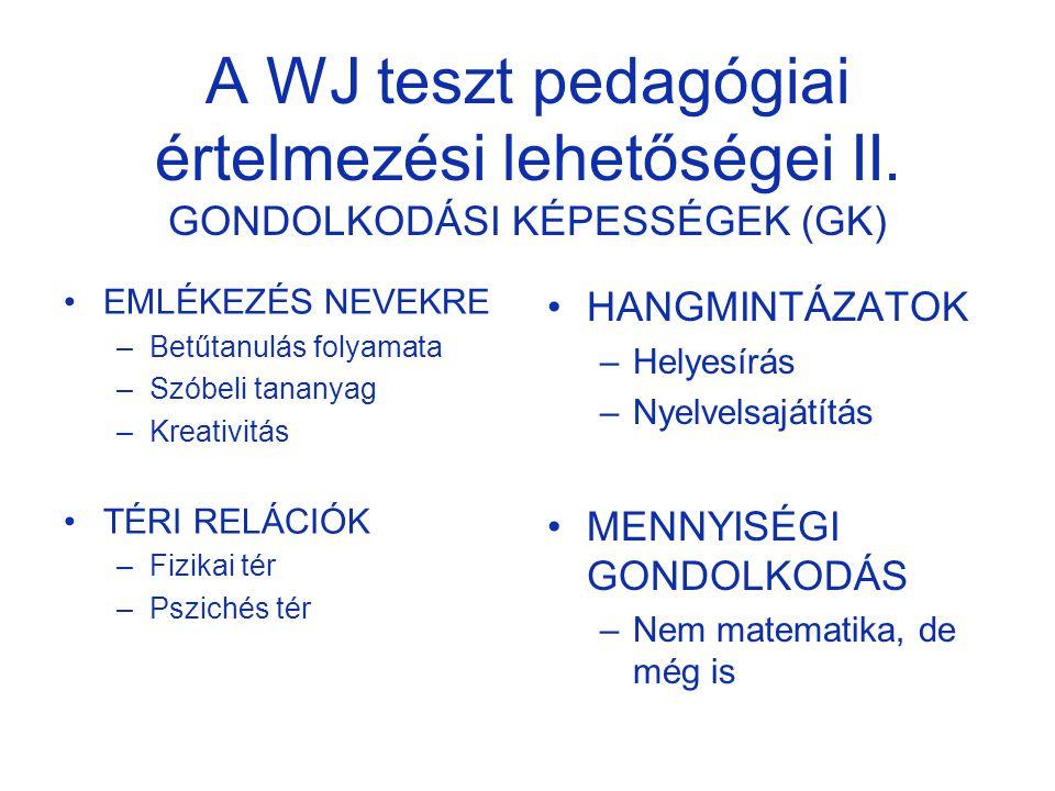 A WJ teszt pedagógiai értelmezési lehetőségei II. GONDOLKODÁSI KÉPESSÉGEK (GK) EMLÉKEZÉS NEVEKRE –Betűtanulás folyamata –Szóbeli tananyag –Kreativitás
