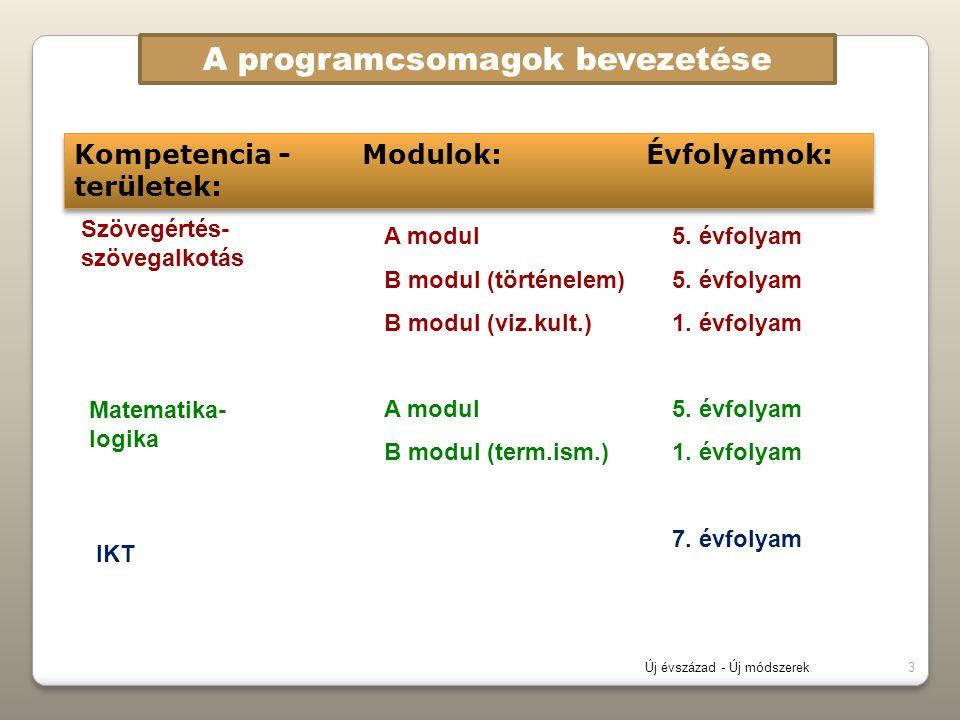 Új évszázad - Új módszerek 3 A programcsomagok bevezetése Kompetencia -Modulok: Évfolyamok: területek: Kompetencia -Modulok: Évfolyamok: területek: Sz