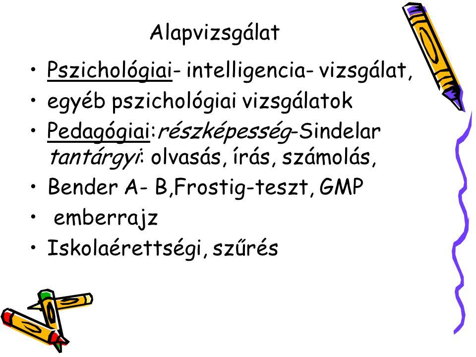 Alapvizsgálat Pszichológiai- intelligencia- vizsgálat, egyéb pszichológiai vizsgálatok Pedagógiai:részképesség-Sindelar tantárgyi: olvasás, írás, szám