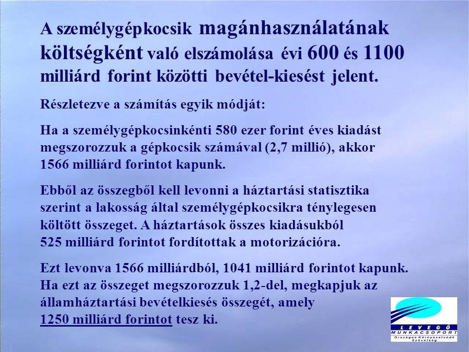 A személygépkocsik magánhasználatának költségként való elszámolása évi 600 és 1100 milliárd forint közötti bevétel-kiesést jelent.